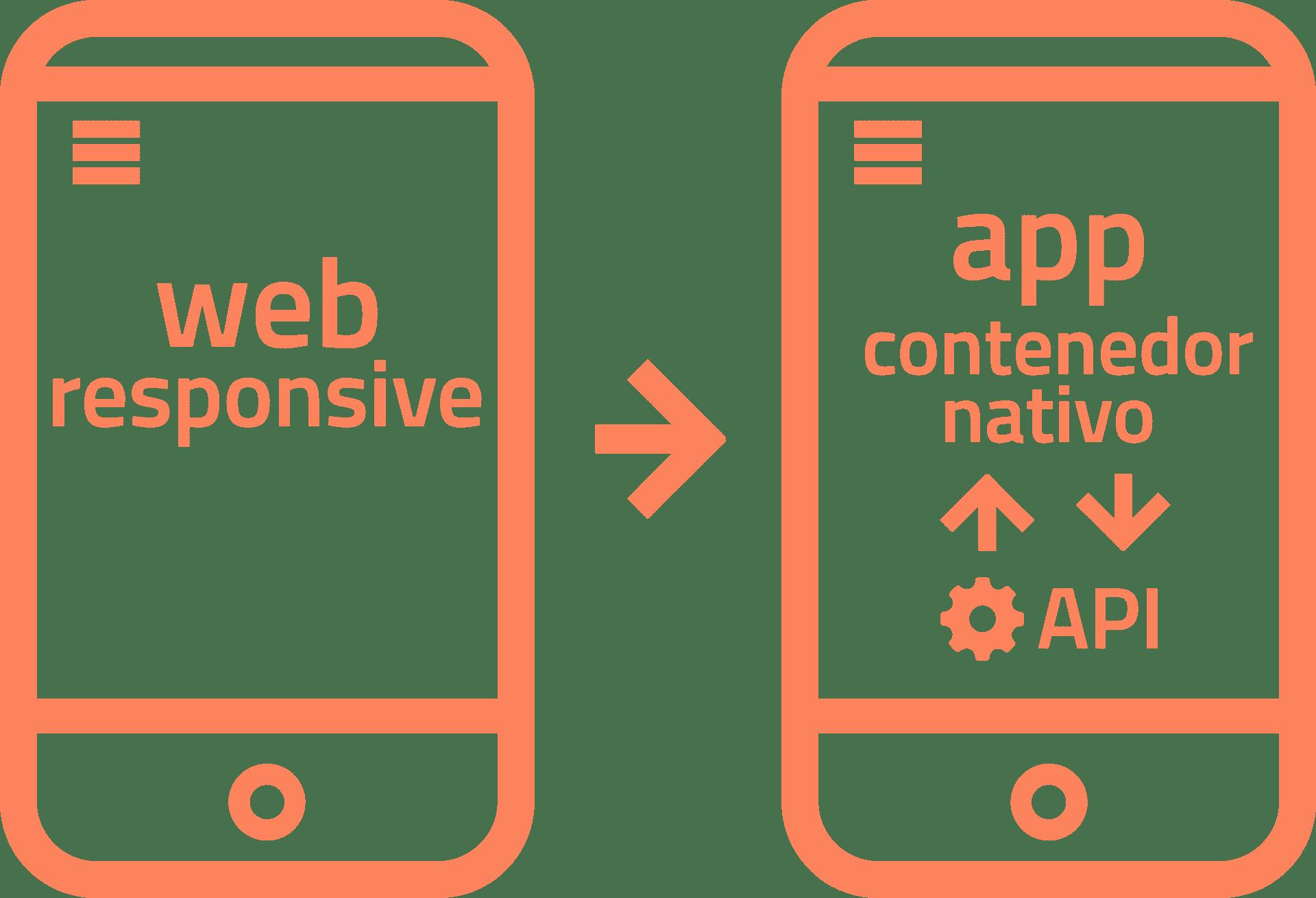 Apps híbridas logo