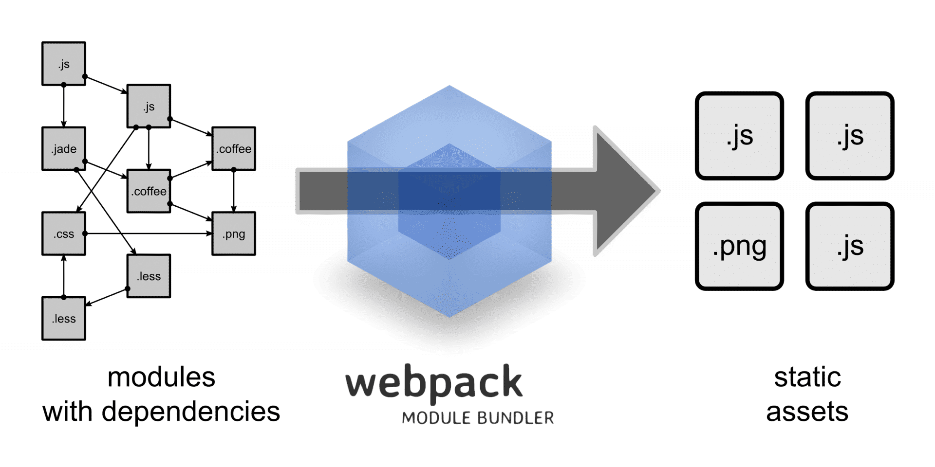 Webpack image