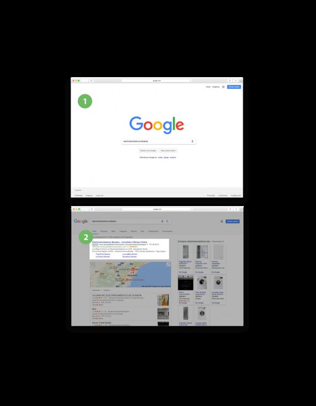 Google AdWords, cómo funciona